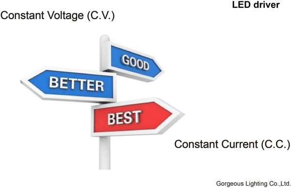 constant current vs constant voltage led driver