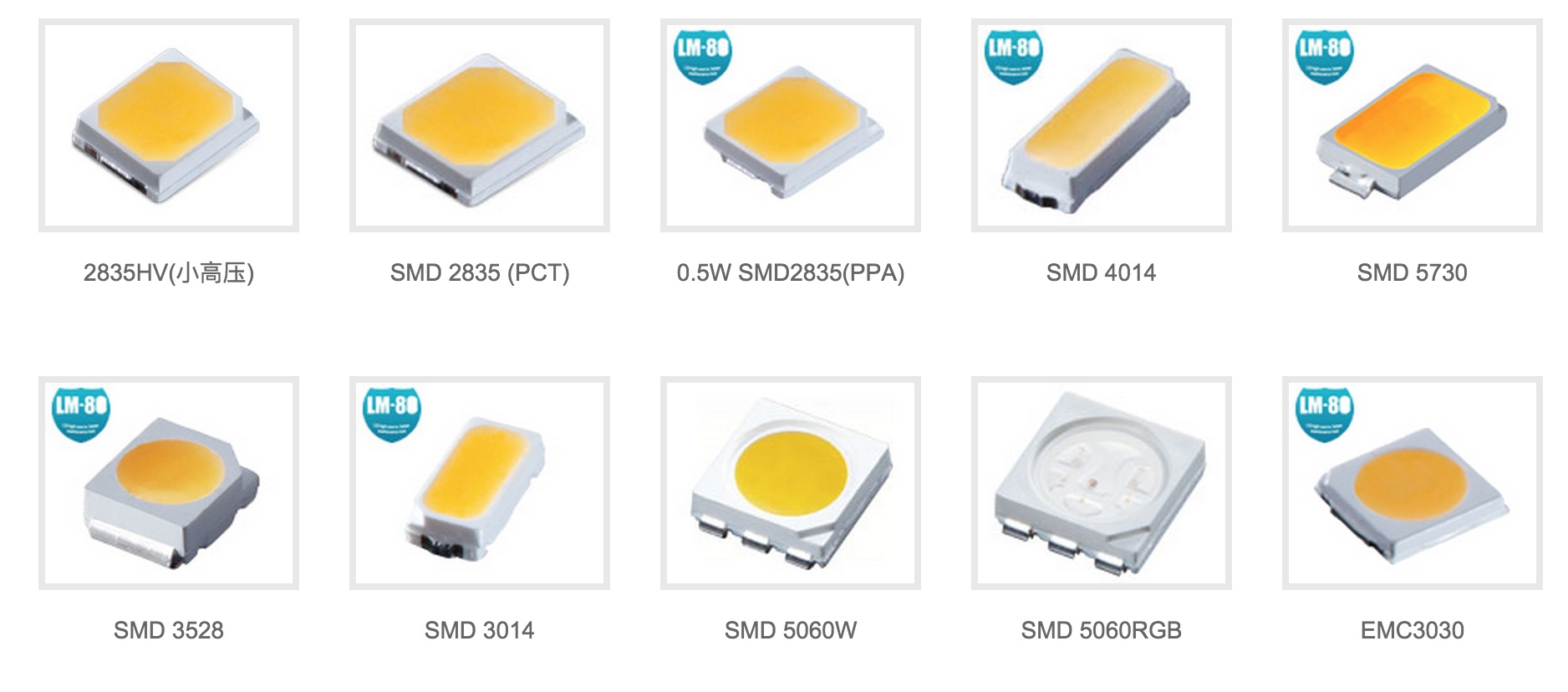 Smd Led  parison on brightness of light bulb chart